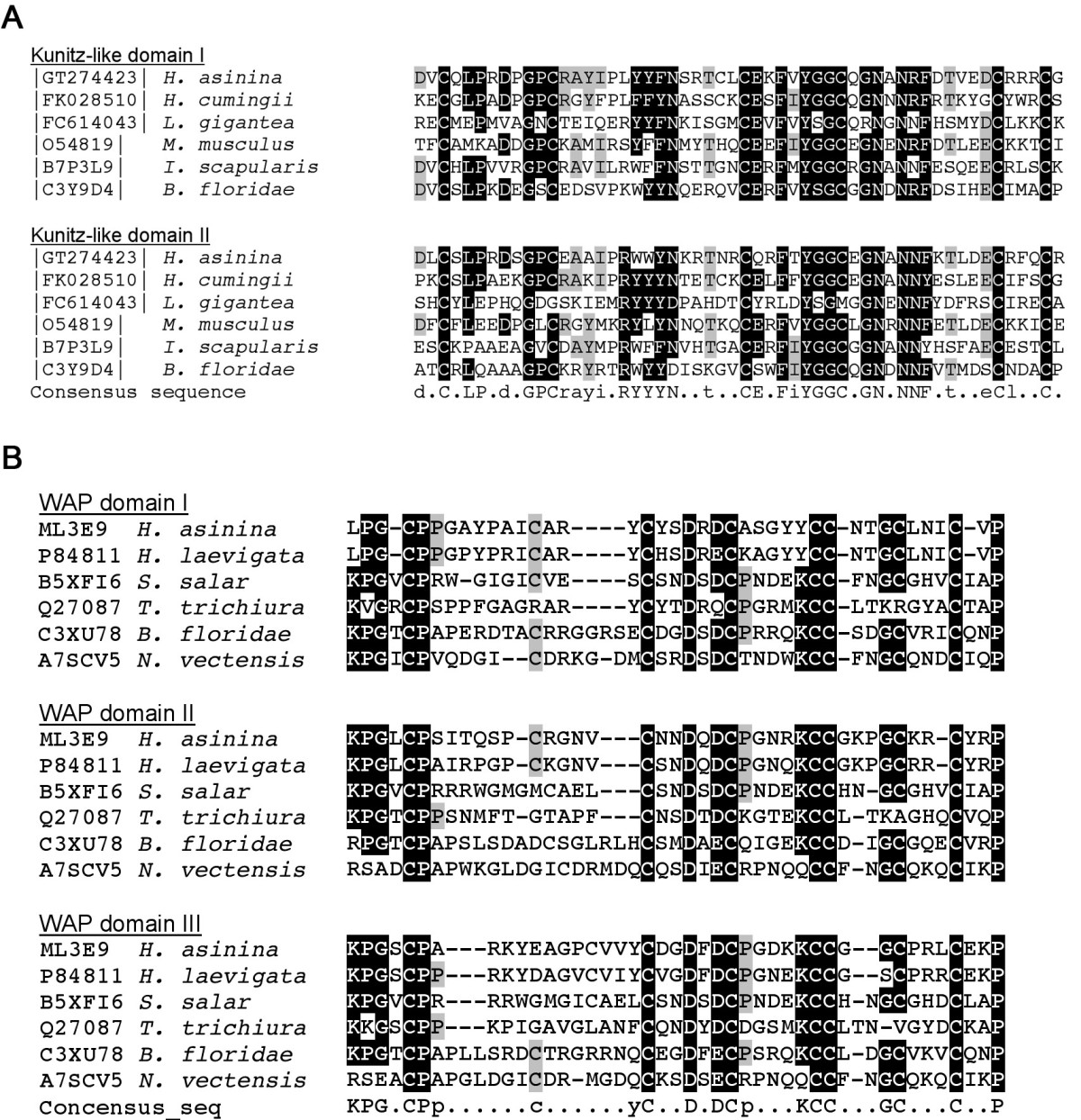 https://static-content.springer.com/image/art%3A10.1186%2F1477-5956-8-54/MediaObjects/12953_2010_Article_206_Fig5_HTML.jpg