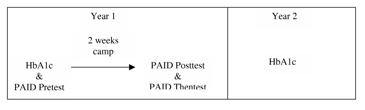 https://static-content.springer.com/image/art%3A10.1186%2F1477-7525-3-38/MediaObjects/12955_2005_Article_189_Fig2_HTML.jpg