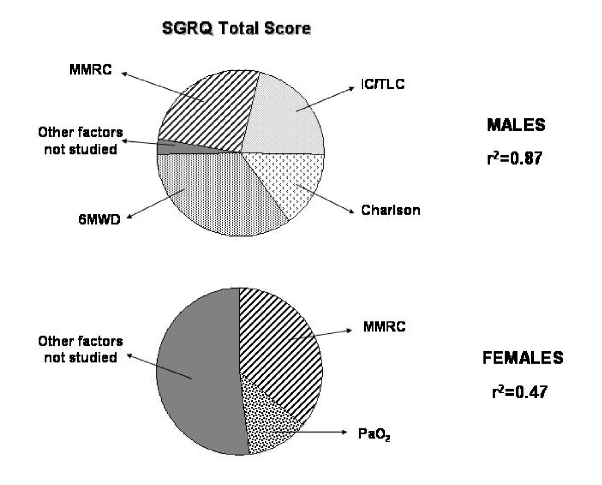 https://static-content.springer.com/image/art%3A10.1186%2F1477-7525-4-72/MediaObjects/12955_2006_Article_306_Fig1_HTML.jpg