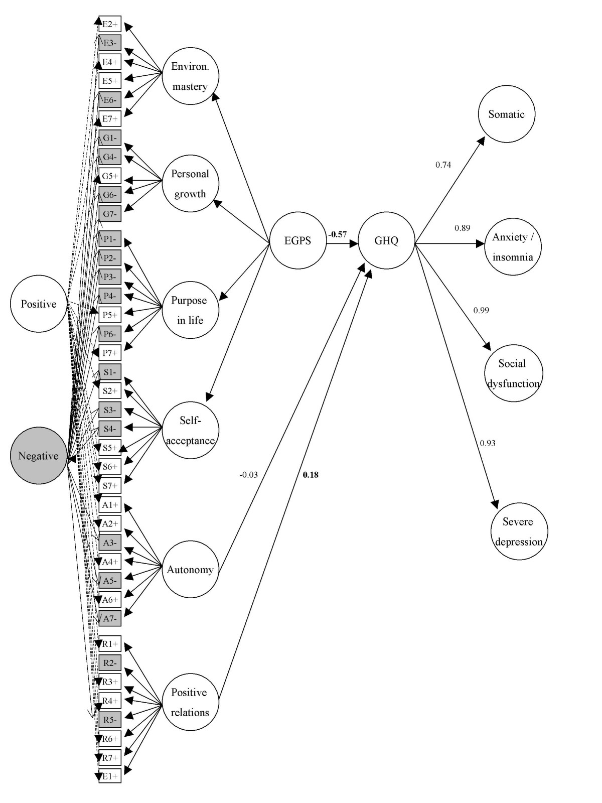https://static-content.springer.com/image/art%3A10.1186%2F1477-7525-4-76/MediaObjects/12955_2006_Article_310_Fig2_HTML.jpg