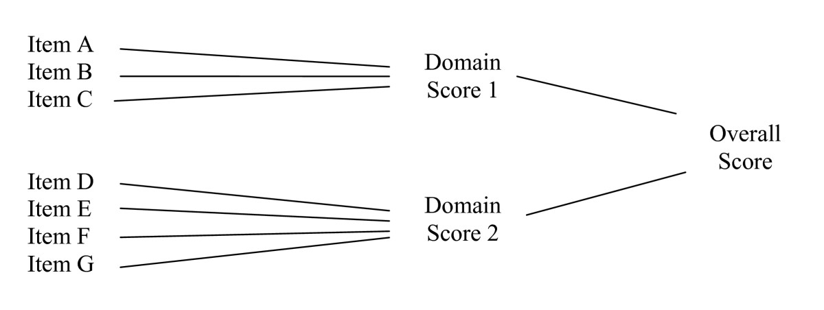 https://static-content.springer.com/image/art%3A10.1186%2F1477-7525-4-79/MediaObjects/12955_2006_Article_313_Fig2_HTML.jpg