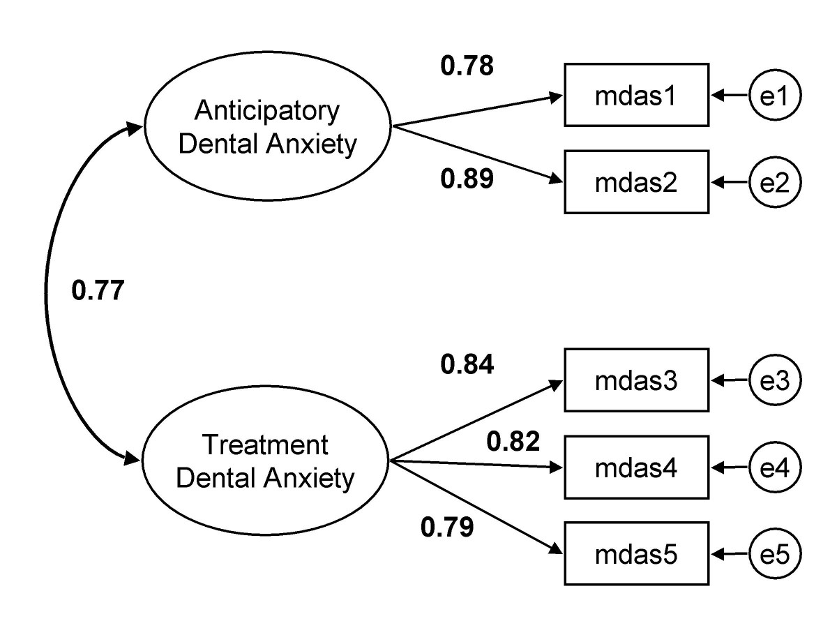 https://static-content.springer.com/image/art%3A10.1186%2F1477-7525-6-22/MediaObjects/12955_2007_Article_424_Fig1_HTML.jpg