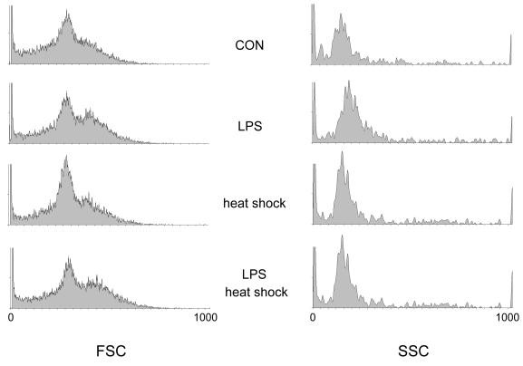 https://static-content.springer.com/image/art%3A10.1186%2F1477-9560-5-13/MediaObjects/12959_2007_Article_75_Fig5_HTML.jpg