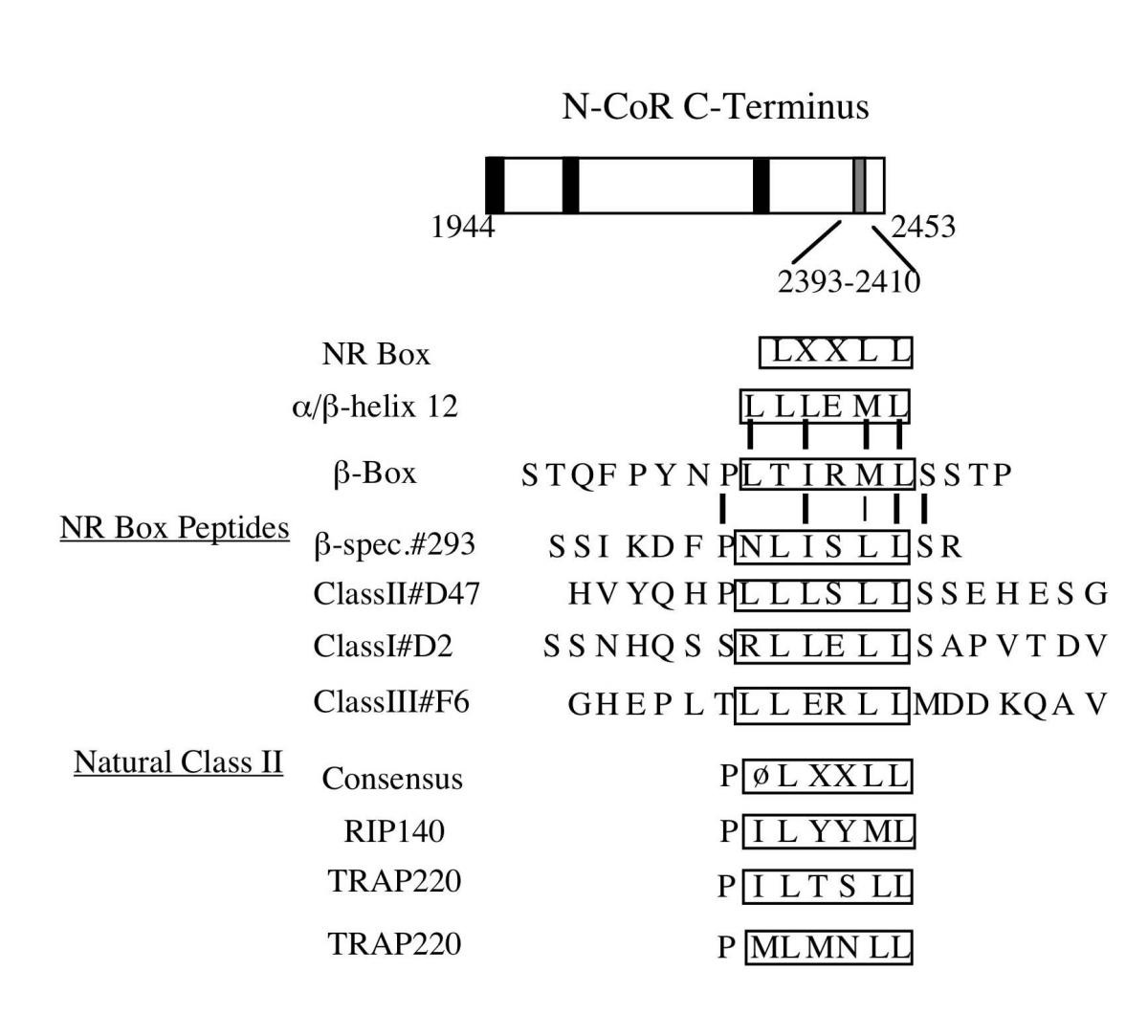 https://static-content.springer.com/image/art%3A10.1186%2F1478-1336-1-4/MediaObjects/41076_2003_Article_6_Fig5_HTML.jpg