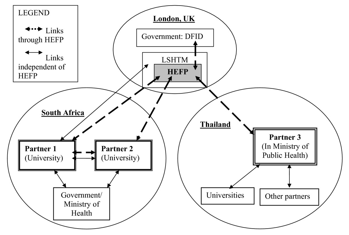 https://static-content.springer.com/image/art%3A10.1186%2F1478-4505-6-8/MediaObjects/12961_2008_Article_68_Fig1_HTML.jpg