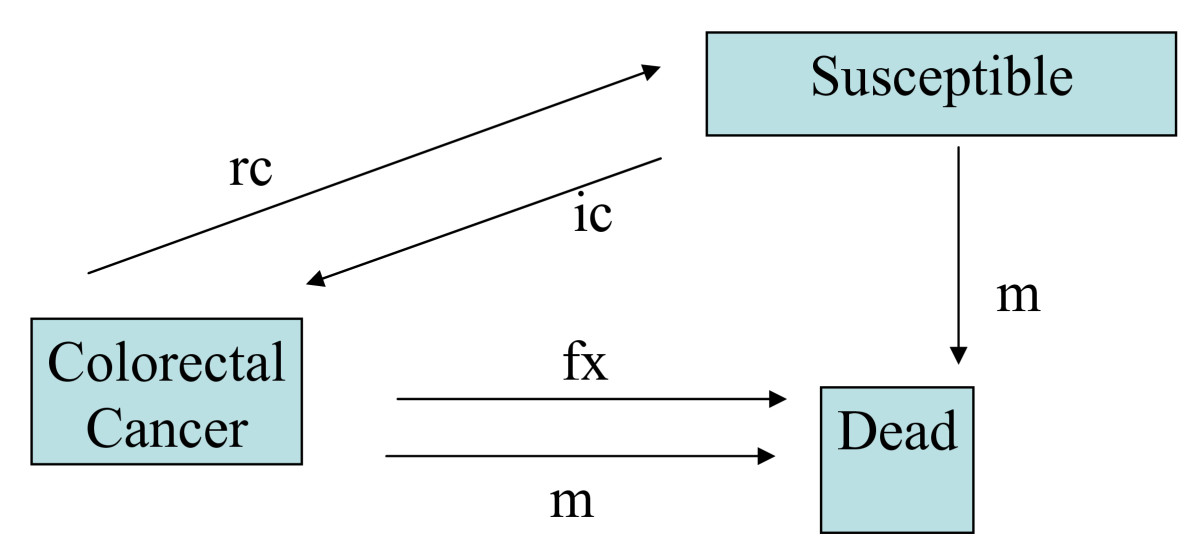 https://static-content.springer.com/image/art%3A10.1186%2F1478-7547-8-2/MediaObjects/12962_2008_Article_104_Fig1_HTML.jpg