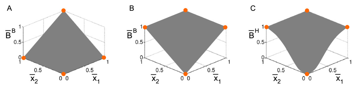 https://static-content.springer.com/image/art%3A10.1186%2F1478-811X-11-43/MediaObjects/12964_2013_Article_330_Fig5_HTML.jpg