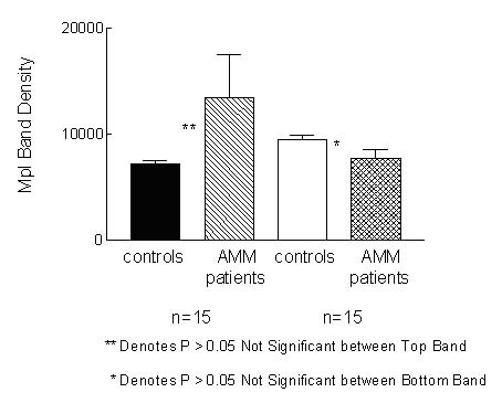 https://static-content.springer.com/image/art%3A10.1186%2F1478-811X-3-4/MediaObjects/12964_2004_Article_18_Fig11_HTML.jpg