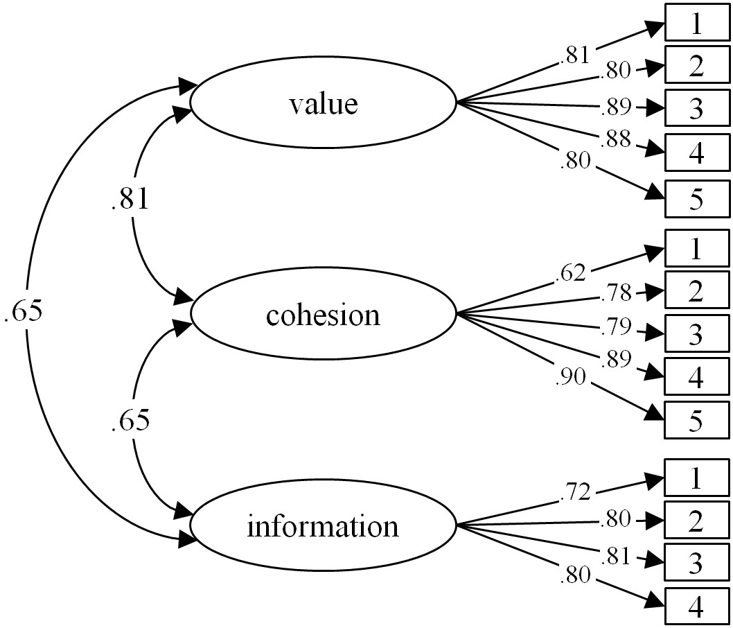 https://static-content.springer.com/image/art%3A10.1186%2F1479-5868-11-30/MediaObjects/12966_2013_Article_958_Fig1_HTML.jpg
