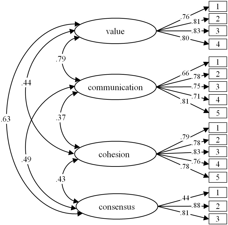 https://static-content.springer.com/image/art%3A10.1186%2F1479-5868-11-30/MediaObjects/12966_2013_Article_958_Fig2_HTML.jpg