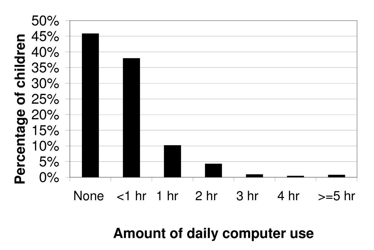 https://static-content.springer.com/image/art%3A10.1186%2F1479-5868-4-44/MediaObjects/12966_2007_Article_121_Fig2_HTML.jpg