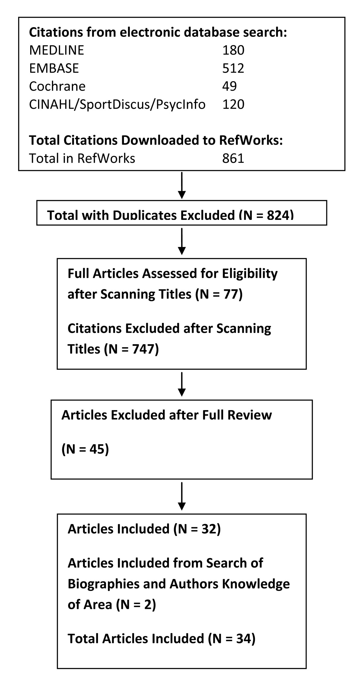https://static-content.springer.com/image/art%3A10.1186%2F1479-5868-7-38/MediaObjects/12966_2009_Article_344_Fig4_HTML.jpg