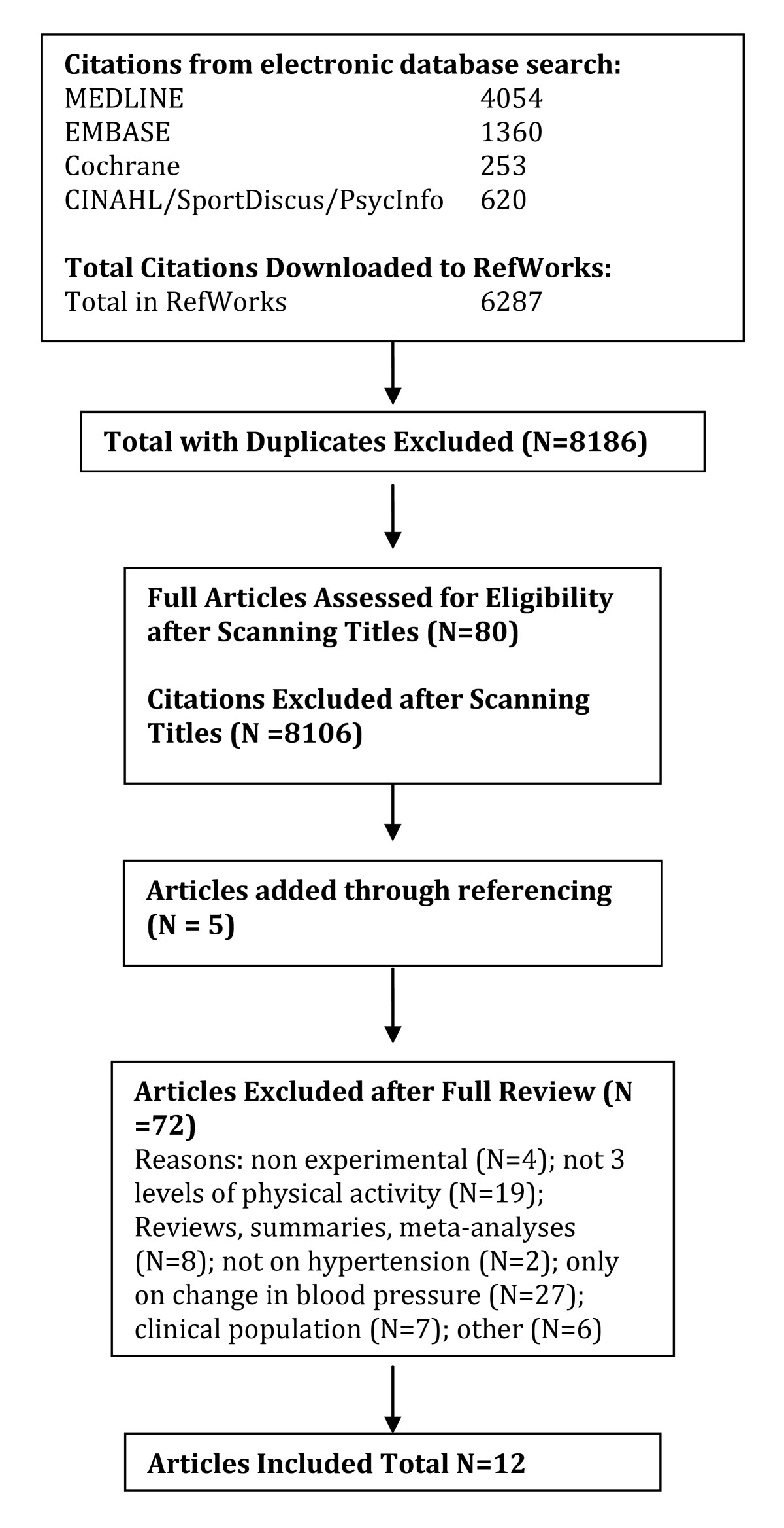 https://static-content.springer.com/image/art%3A10.1186%2F1479-5868-7-39/MediaObjects/12966_2009_Article_345_Fig6_HTML.jpg