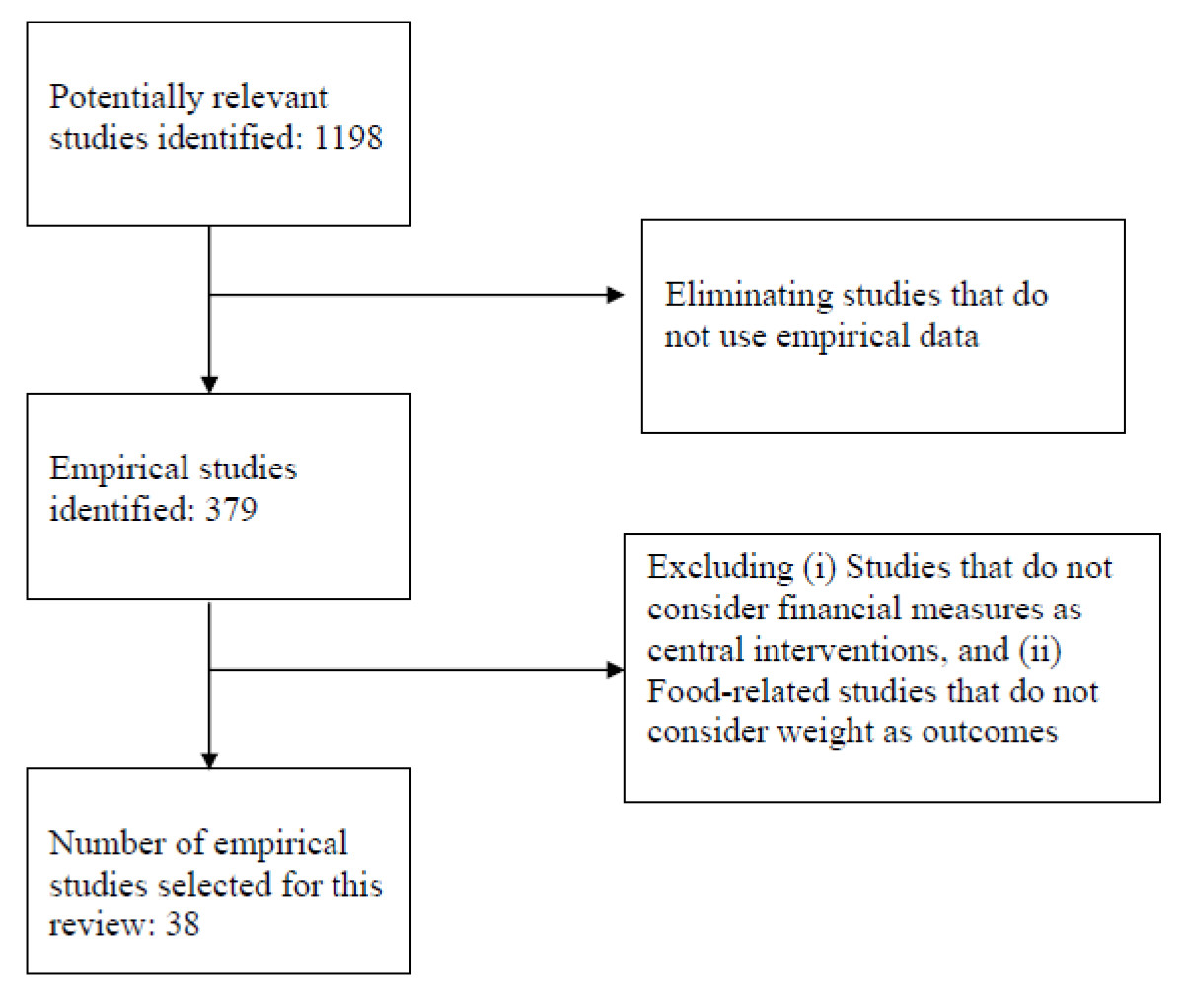 https://static-content.springer.com/image/art%3A10.1186%2F1479-5868-8-109/MediaObjects/12966_2011_Article_505_Fig1_HTML.jpg
