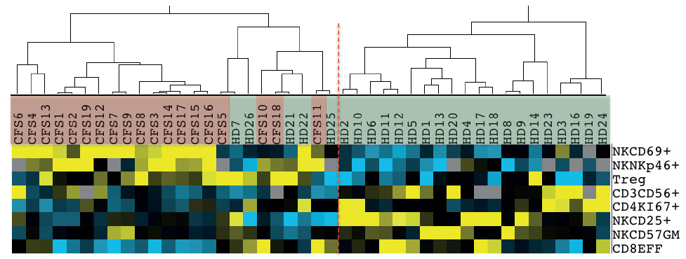 https://static-content.springer.com/image/art%3A10.1186%2F1479-5876-11-68/MediaObjects/12967_2012_Article_1461_Fig5_HTML.jpg