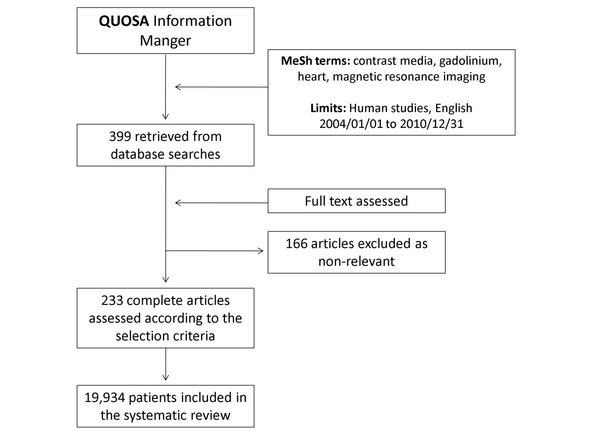 https://static-content.springer.com/image/art%3A10.1186%2F1532-429X-14-18/MediaObjects/12968_2011_Article_2571_Fig1_HTML.jpg
