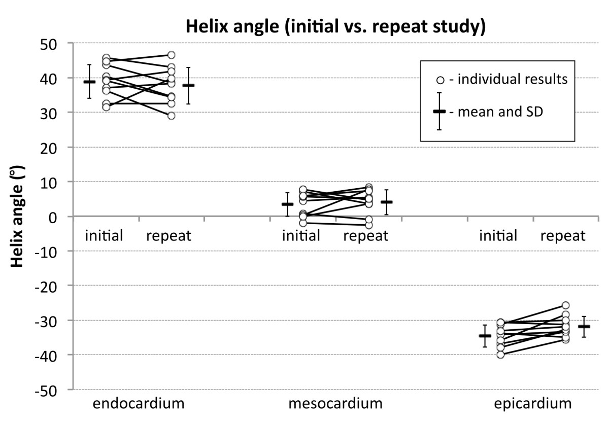 https://static-content.springer.com/image/art%3A10.1186%2F1532-429X-14-86/MediaObjects/12968_2012_Article_2652_Fig6_HTML.jpg