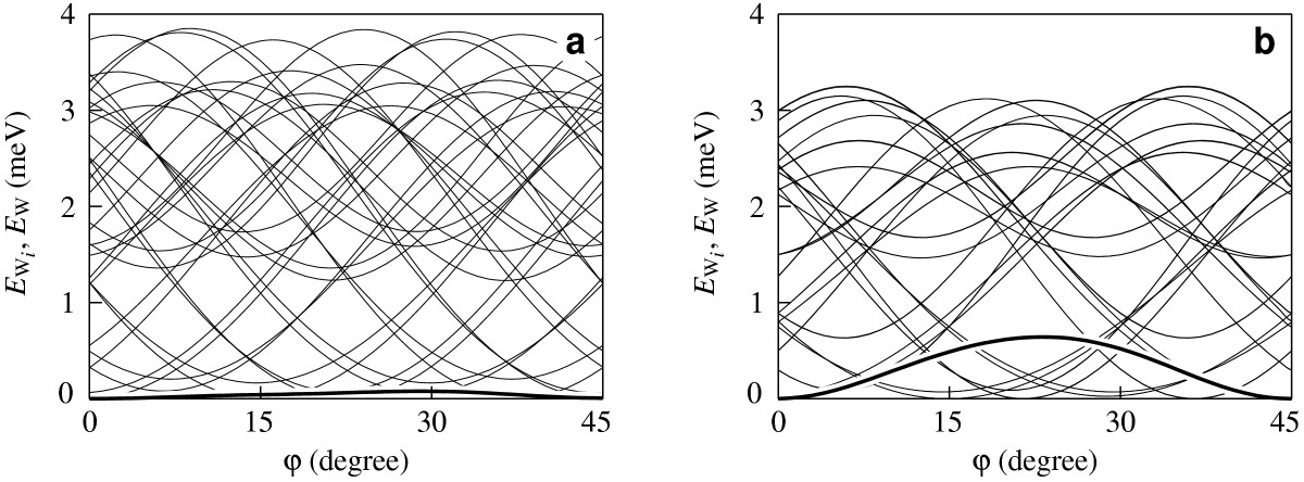 https://static-content.springer.com/image/art%3A10.1186%2F1556-276X-6-216/MediaObjects/11671_2010_Article_170_Fig5_HTML.jpg