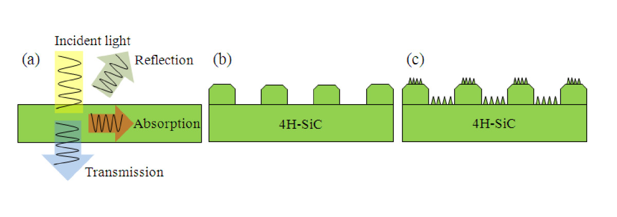 https://static-content.springer.com/image/art%3A10.1186%2F1556-276X-6-236/MediaObjects/11671_2010_Article_163_Fig1_HTML.jpg
