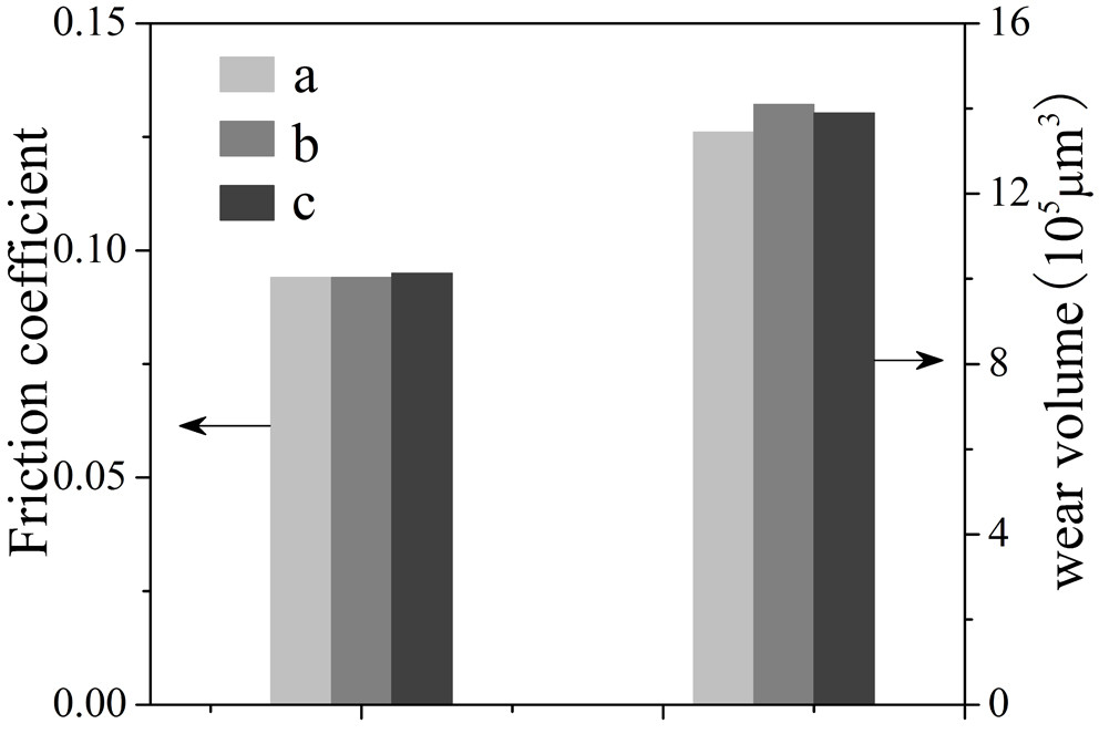 https://static-content.springer.com/image/art%3A10.1186%2F1556-276X-6-259/MediaObjects/11671_2010_Article_191_Fig8_HTML.jpg