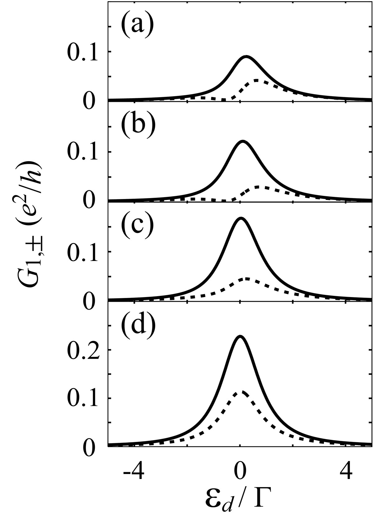 https://static-content.springer.com/image/art%3A10.1186%2F1556-276X-6-436/MediaObjects/11671_2010_Article_549_Fig2_HTML.jpg