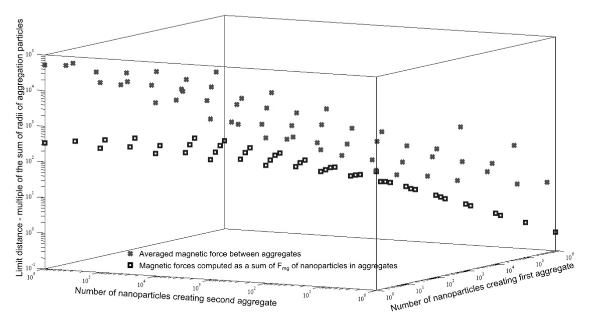 https://static-content.springer.com/image/art%3A10.1186%2F1556-276X-6-527/MediaObjects/11671_2011_Article_285_Fig10_HTML.jpg
