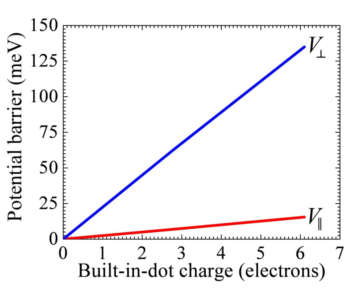 https://static-content.springer.com/image/art%3A10.1186%2F1556-276X-6-584/MediaObjects/11671_2011_Article_353_Fig5_HTML.jpg