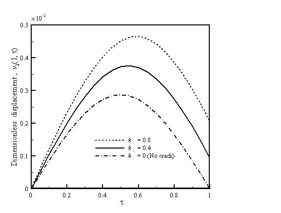 https://static-content.springer.com/image/art%3A10.1186%2F1556-276X-7-131/MediaObjects/11671_2011_Article_744_Fig4_HTML.jpg