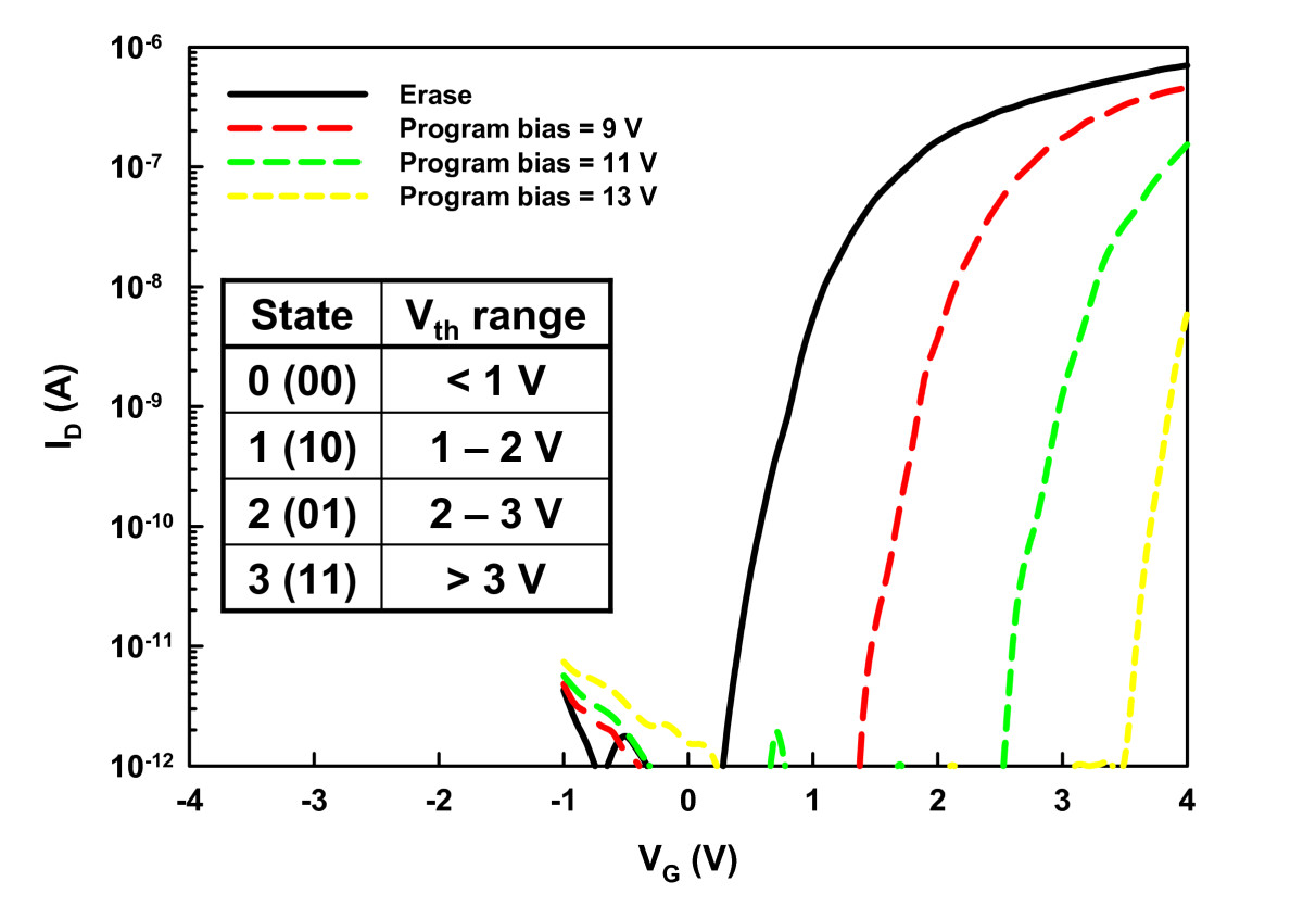https://static-content.springer.com/image/art%3A10.1186%2F1556-276X-7-162/MediaObjects/11671_2011_Article_750_Fig4_HTML.jpg
