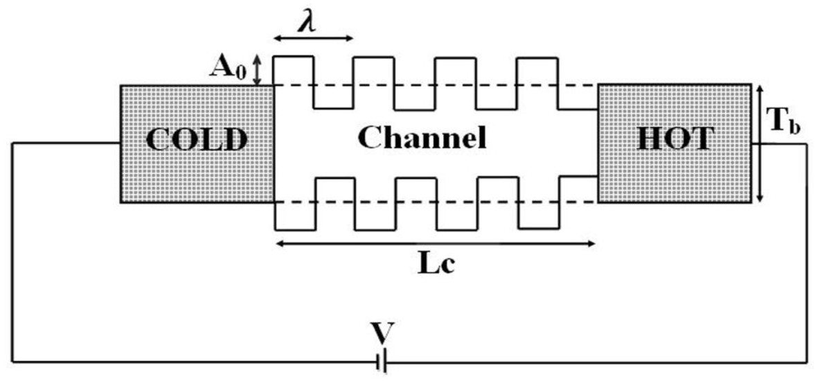 https://static-content.springer.com/image/art%3A10.1186%2F1556-276X-7-169/MediaObjects/11671_2011_Article_794_Fig1_HTML.jpg