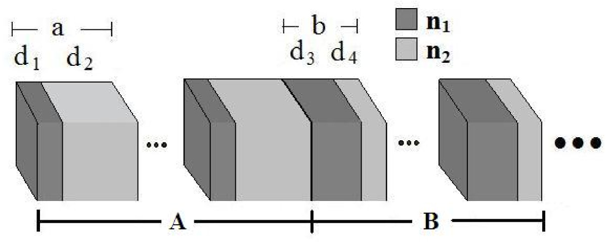 https://static-content.springer.com/image/art%3A10.1186%2F1556-276X-7-413/MediaObjects/11671_2012_Article_896_Fig1_HTML.jpg