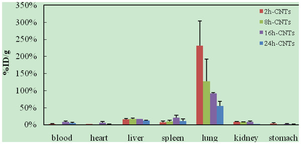https://static-content.springer.com/image/art%3A10.1186%2F1556-276X-7-473/MediaObjects/11671_2012_Article_995_Fig2_HTML.jpg