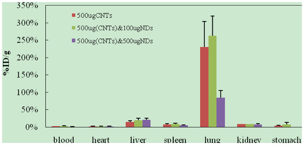 https://static-content.springer.com/image/art%3A10.1186%2F1556-276X-7-473/MediaObjects/11671_2012_Article_995_Fig6_HTML.jpg