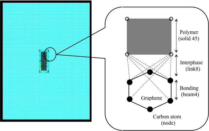 https://static-content.springer.com/image/art%3A10.1186%2F1556-276X-7-515/MediaObjects/11671_2012_Article_1233_Fig1_HTML.jpg