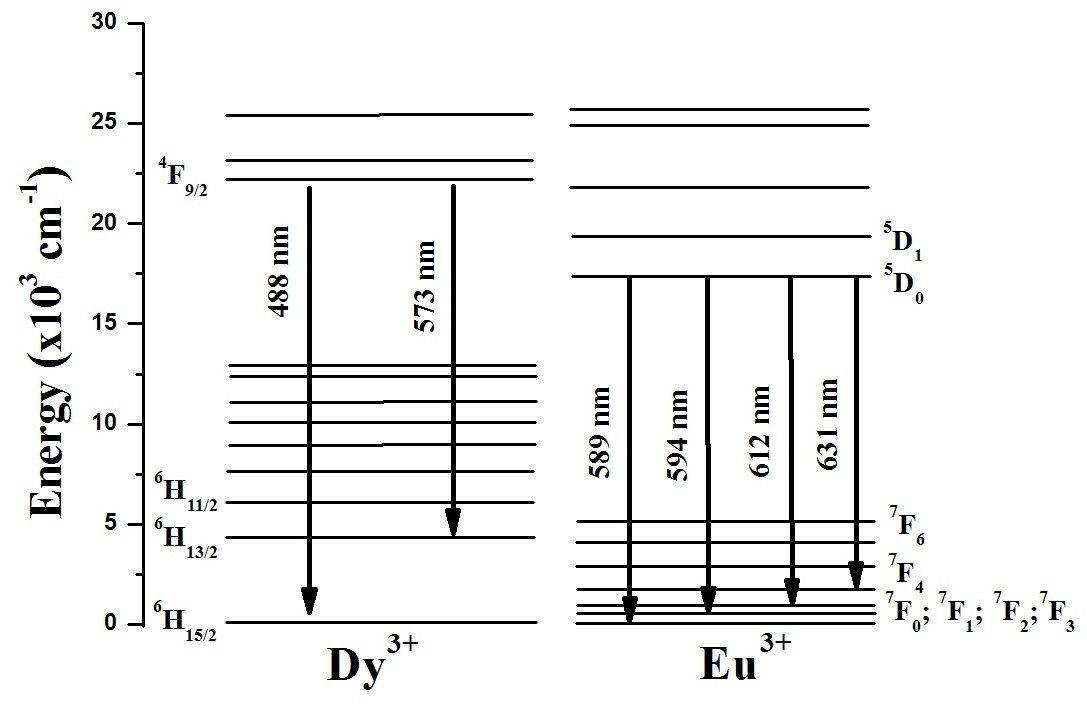 https://static-content.springer.com/image/art%3A10.1186%2F1556-276X-7-556/MediaObjects/11671_2012_Article_991_Fig7_HTML.jpg