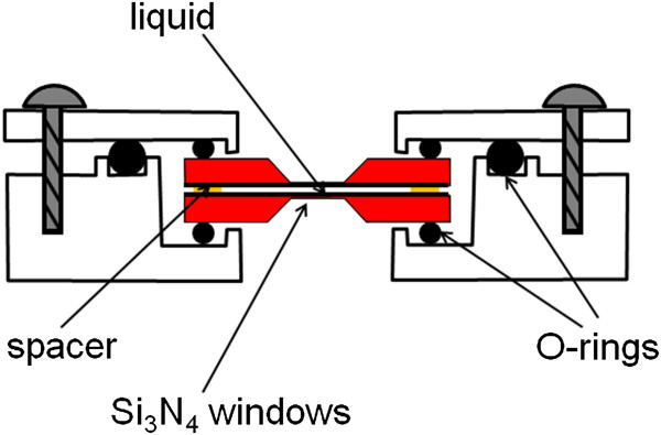 https://static-content.springer.com/image/art%3A10.1186%2F1556-276X-7-598/MediaObjects/11671_2012_Article_1083_Fig1_HTML.jpg