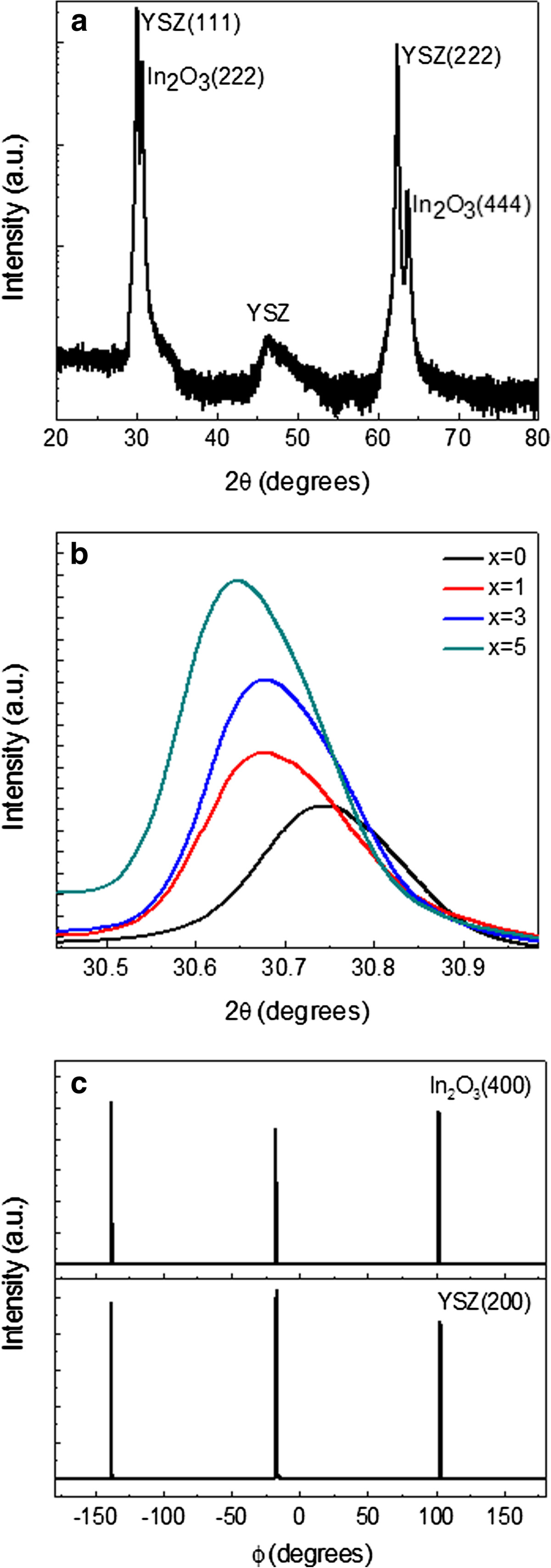 https://static-content.springer.com/image/art%3A10.1186%2F1556-276X-7-661/MediaObjects/11671_2012_Article_1195_Fig1_HTML.jpg