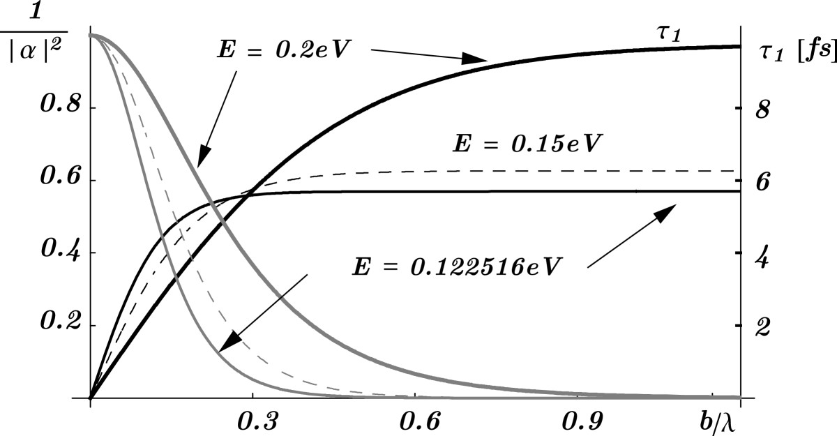 https://static-content.springer.com/image/art%3A10.1186%2F1556-276X-8-145/MediaObjects/11671_2012_Article_1393_Fig1_HTML.jpg