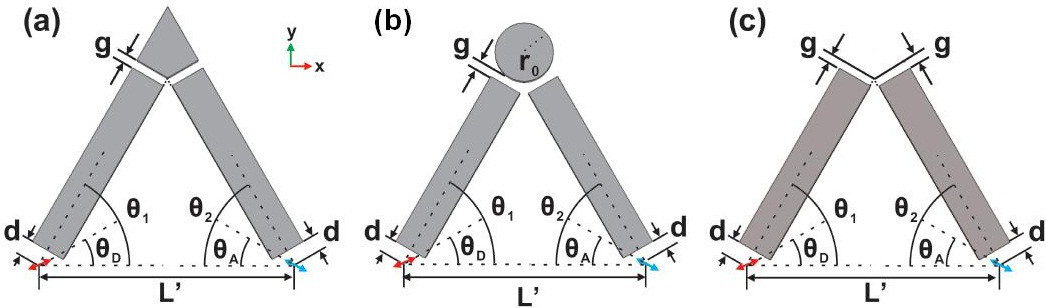 https://static-content.springer.com/image/art%3A10.1186%2F1556-276X-8-209/MediaObjects/11671_2013_Article_1442_Fig3_HTML.jpg