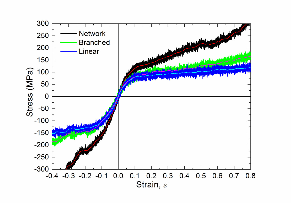 https://static-content.springer.com/image/art%3A10.1186%2F1556-276X-8-322/MediaObjects/11671_2013_Article_1570_Fig2_HTML.jpg