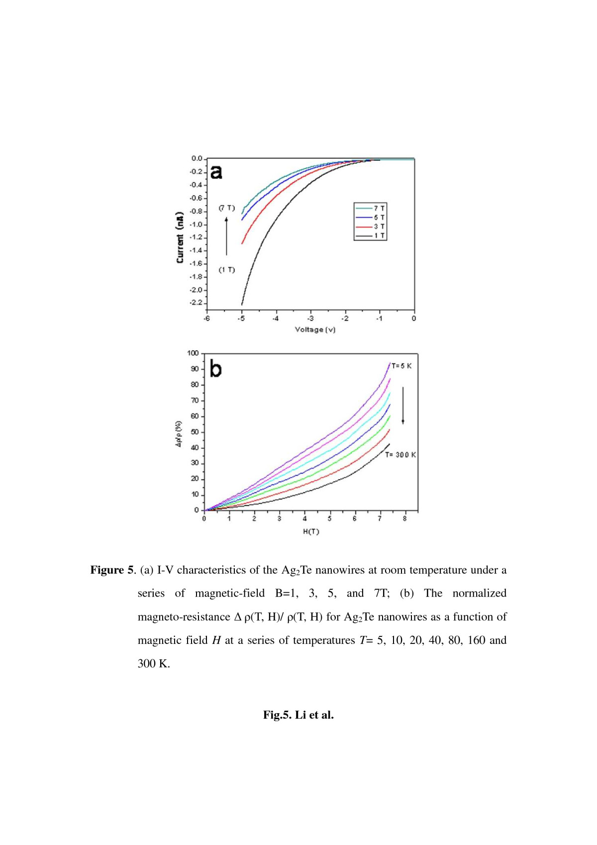 https://static-content.springer.com/image/art%3A10.1186%2F1556-276X-8-356/MediaObjects/11671_2013_Article_1597_Fig5_HTML.jpg
