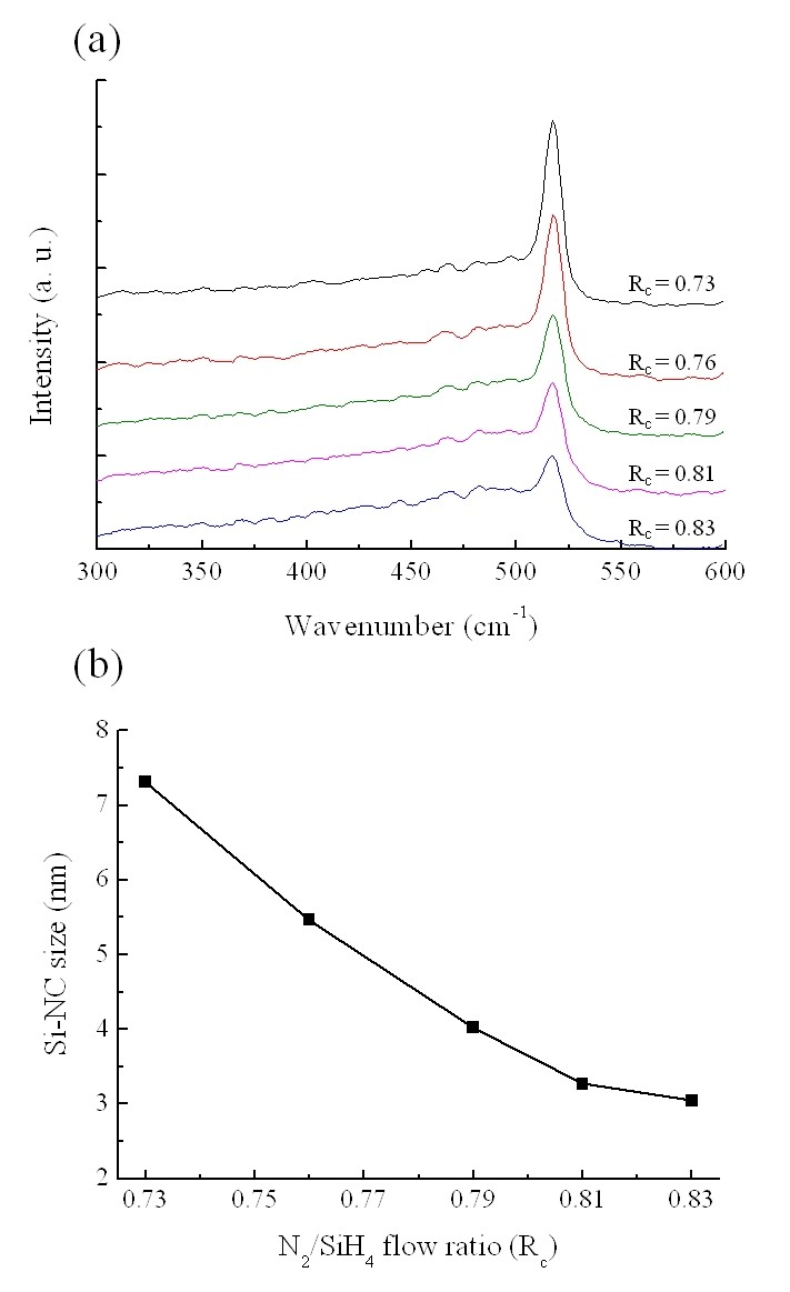 https://static-content.springer.com/image/art%3A10.1186%2F1556-276X-8-457/MediaObjects/11671_2013_Article_1714_Fig2_HTML.jpg