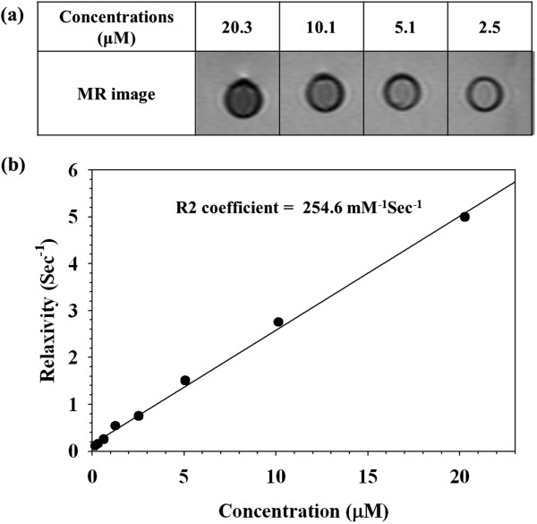 https://static-content.springer.com/image/art%3A10.1186%2F1556-276X-8-467/MediaObjects/11671_2013_Article_1711_Fig6_HTML.jpg