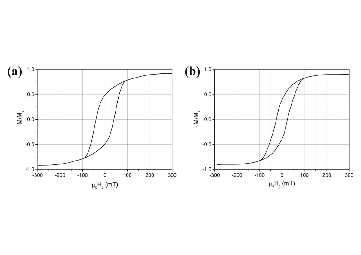https://static-content.springer.com/image/art%3A10.1186%2F1556-276X-8-540/MediaObjects/11671_2013_Article_1786_Fig10_HTML.jpg