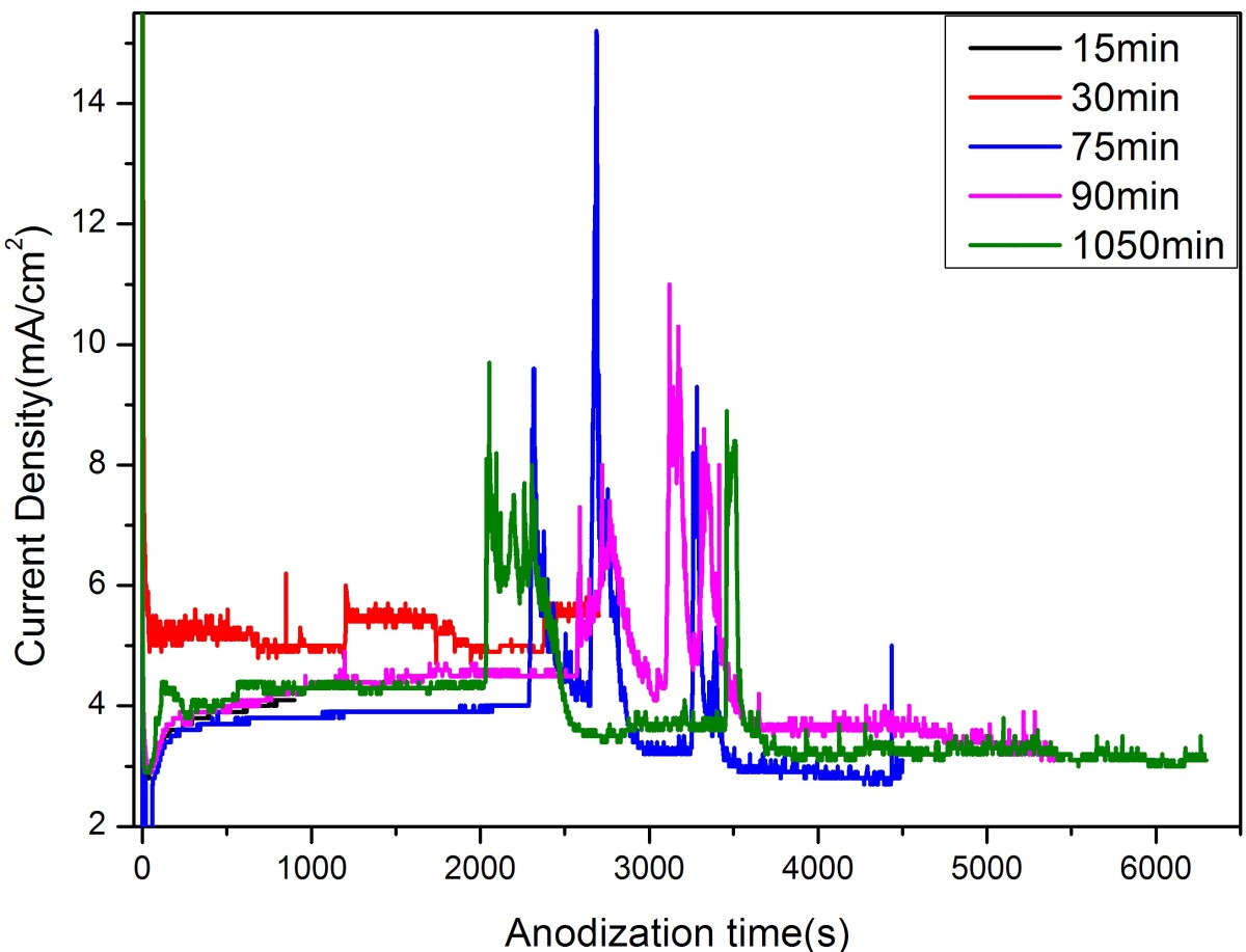 https://static-content.springer.com/image/art%3A10.1186%2F1556-276X-9-159/MediaObjects/11671_2013_Article_1959_Fig5_HTML.jpg