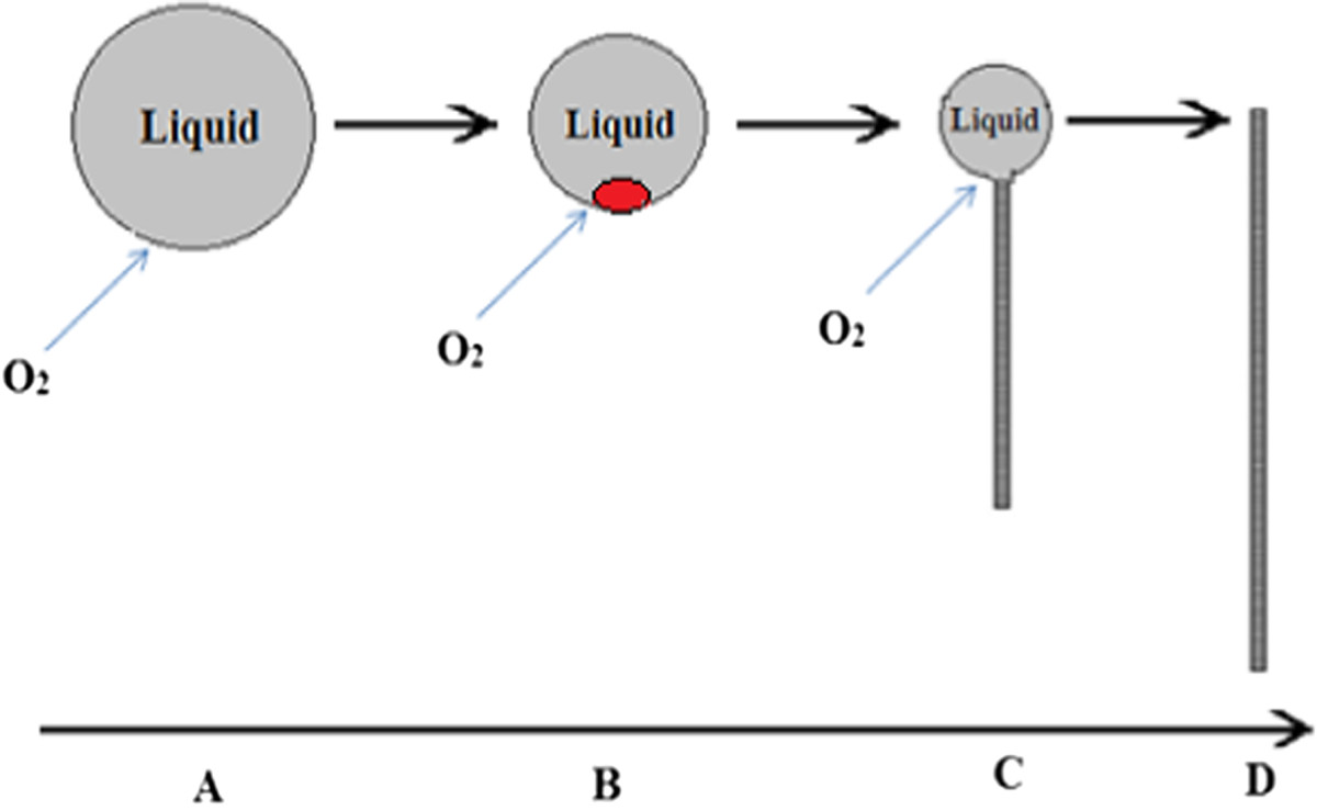 https://static-content.springer.com/image/art%3A10.1186%2F1556-276X-9-256/MediaObjects/11671_2014_Article_2033_Fig2_HTML.jpg
