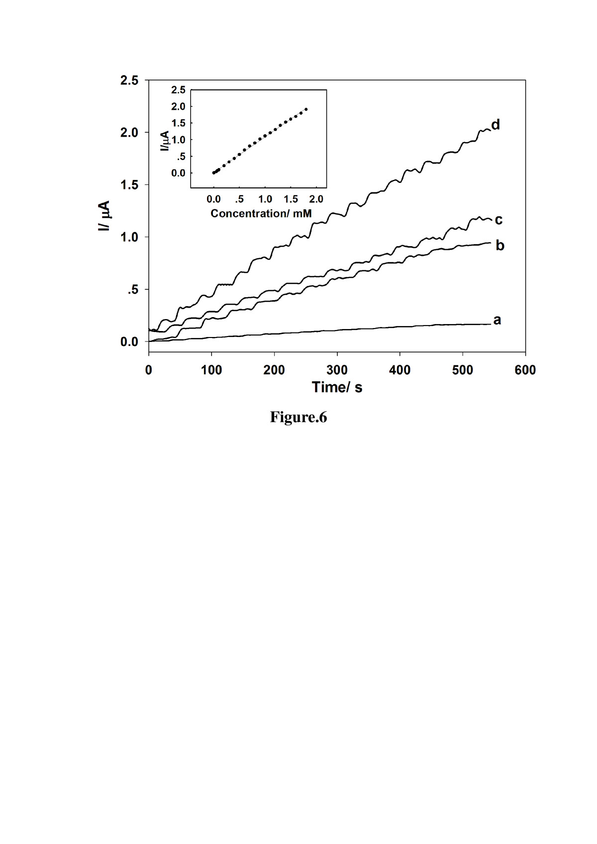 https://static-content.springer.com/image/art%3A10.1186%2F1556-276X-9-99/MediaObjects/11671_2013_Article_1875_Fig6_HTML.jpg