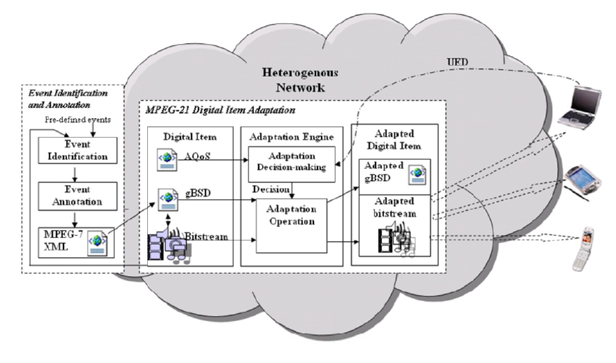 https://static-content.springer.com/image/art%3A10.1186%2F1687-1499-2012-104/MediaObjects/13638_2011_Article_359_Fig2_HTML.jpg