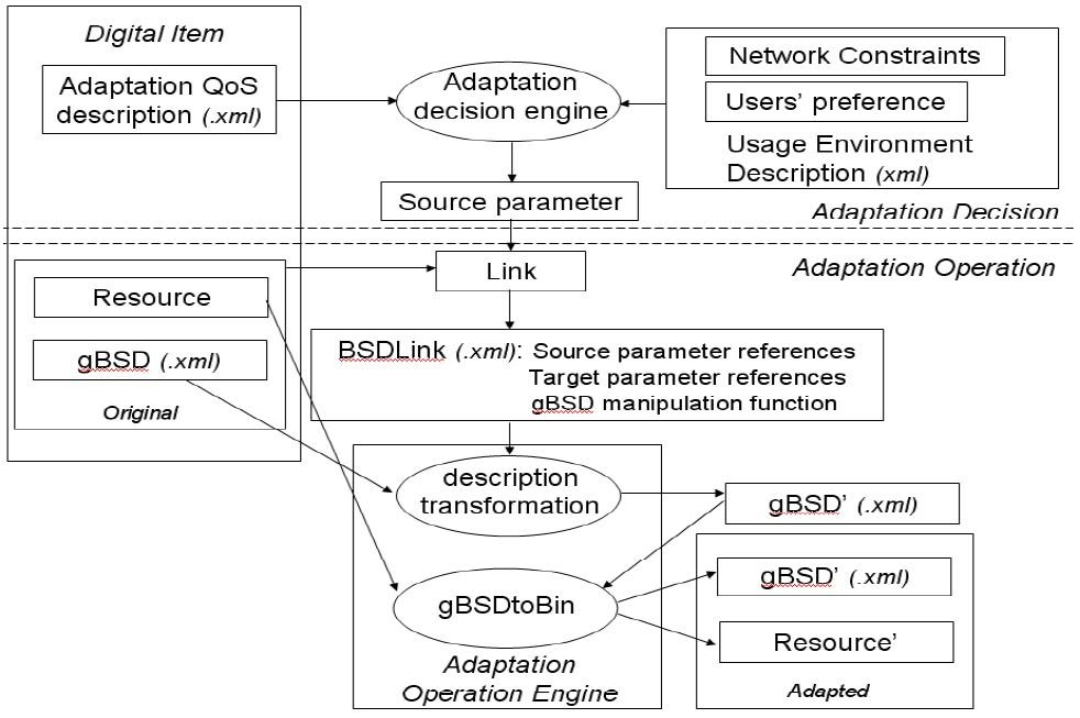https://static-content.springer.com/image/art%3A10.1186%2F1687-1499-2012-104/MediaObjects/13638_2011_Article_359_Fig4_HTML.jpg
