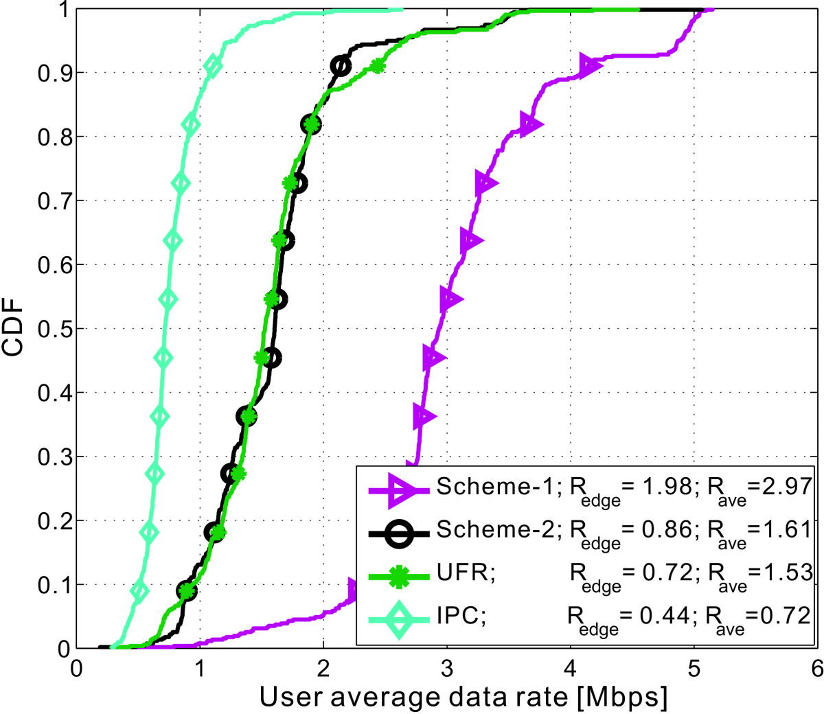 https://static-content.springer.com/image/art%3A10.1186%2F1687-1499-2012-175/MediaObjects/13638_2011_Article_368_Fig11_HTML.jpg
